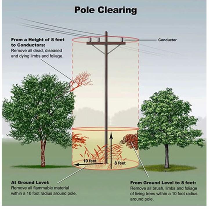 Utility Pole Mat : Weedender